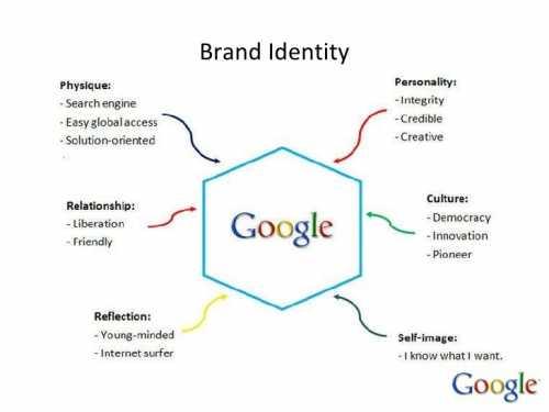 چه چیز هایی برای گوگل مهم نیست