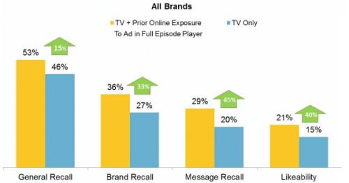 Advertising Reporting یا رپرتاژ آگهی چیست
